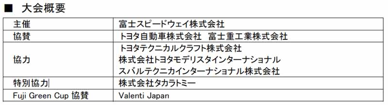 fuji-speedway-toyota-86-subaru-brz-events-held-82-20150730-3