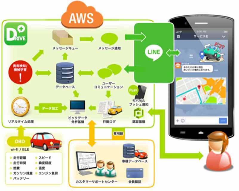 gulliver-is-looking-for-proposals-and-implementation-of-new-ideas-of-automobile-business-in-the-total-10-billion-yen20150709-4-min
