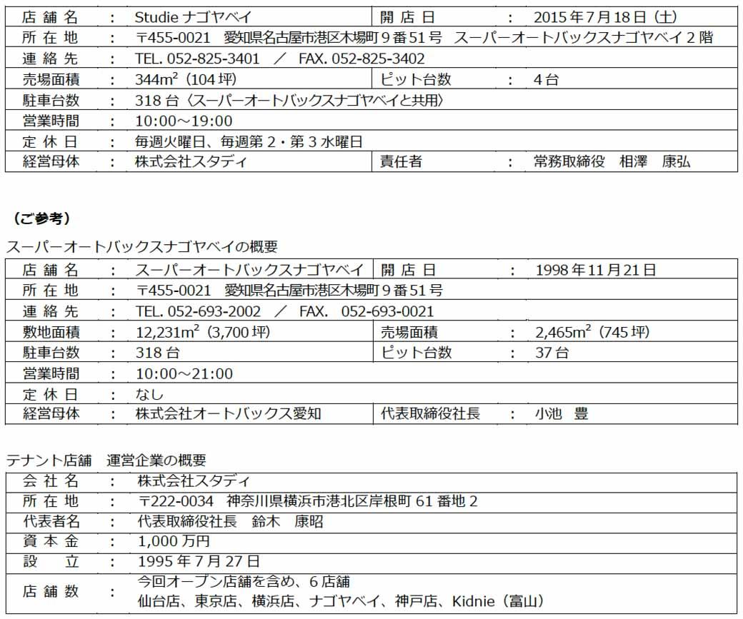 it-is-open-to-bmw-professional-pro-shop-studie-nagoyabei-super-autobacs20150721-5