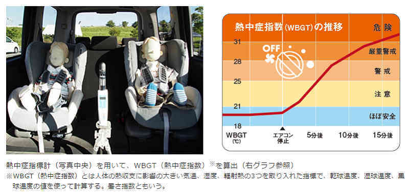 jaf-urgent-report-note-the-car-of-heat-stroke-accidents-438-cases-in-relief-two-months-confinement-midsummer-of-key20150714-1
