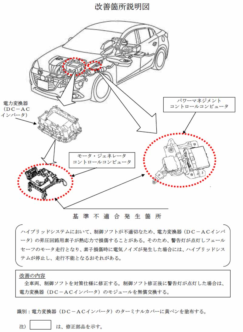 mazda-axela-notification-of-recall20150717-1-min