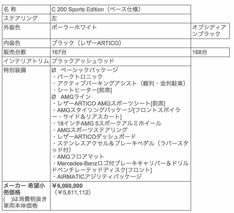 mercedes-benz-japan-c-200-sports-edition-left-hand-drive-specification-announcement20150716-2-min