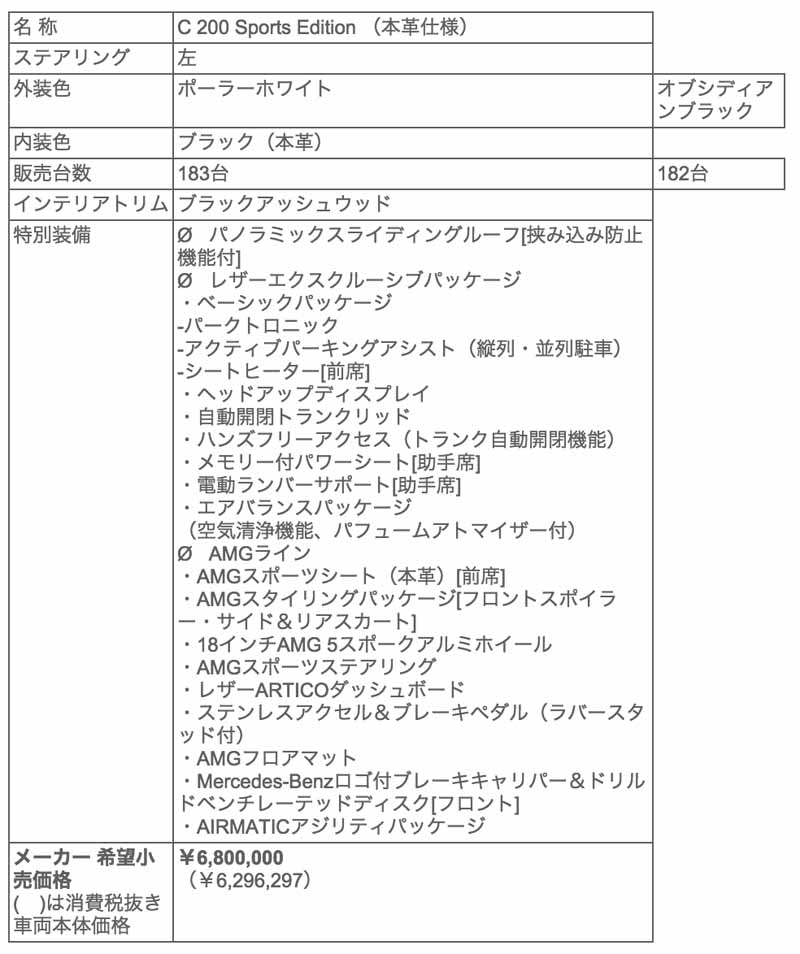 mercedes-benz-japan-c-200-sports-edition-left-hand-drive-specification-announcement20150716-3-min