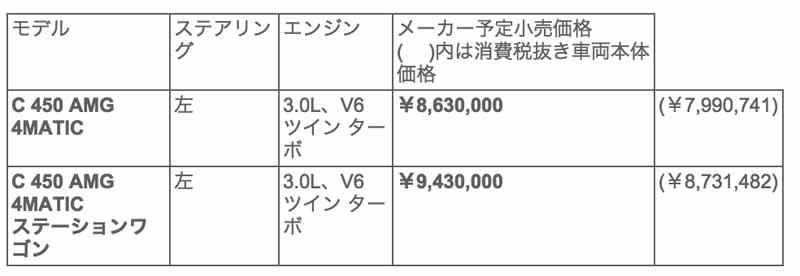 mercedes-benz-japan-c-450-amg-4matic-sedan-station-wagon-announcement20150721-22