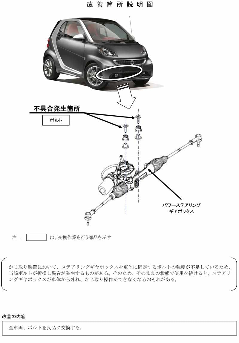 mercedes-benz-japan-smart-fortwo-coupe-other-notification-of-recall20150703-1-min