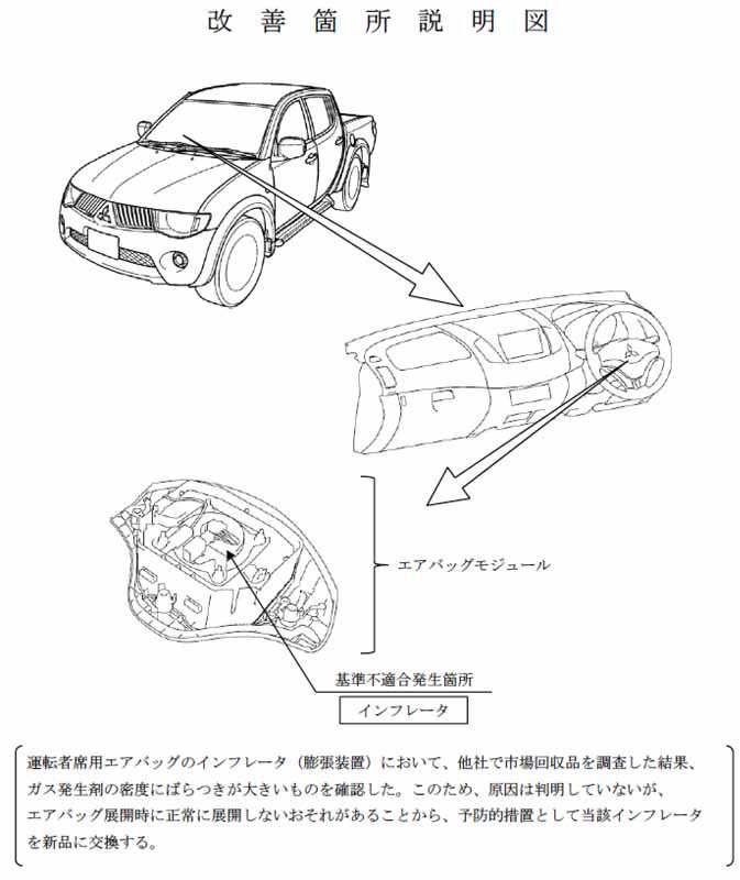 mitsubishi-triton-notification-of-recall20150724-2