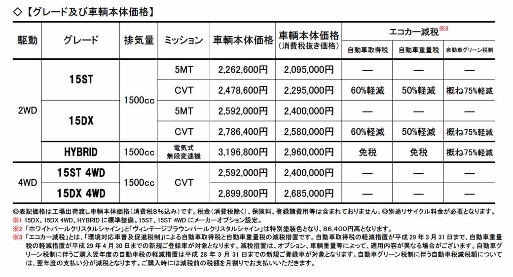 mitsuoka-and-minor-automobile-the-ryugi20150702-6-min
