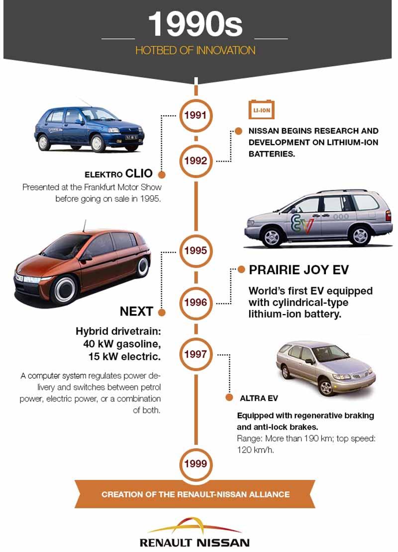 renault-nissan-alliance-electric-car-sales-total-250000-units-a-report20150702-2-min