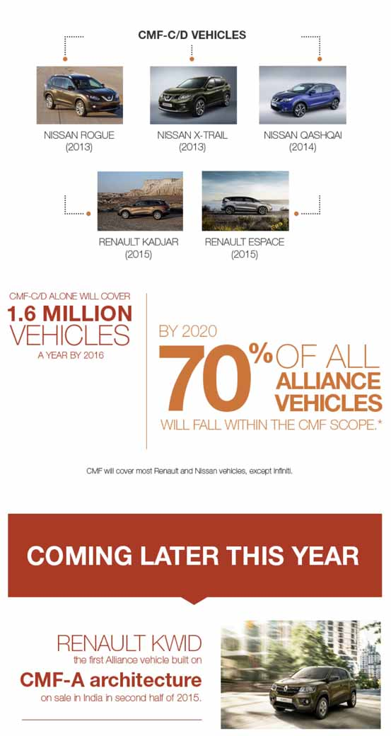 renault-nissan-alliance-the-highest-synergy-effect-of-the-2014-fiscal-year-in-the-past20150711-3-min