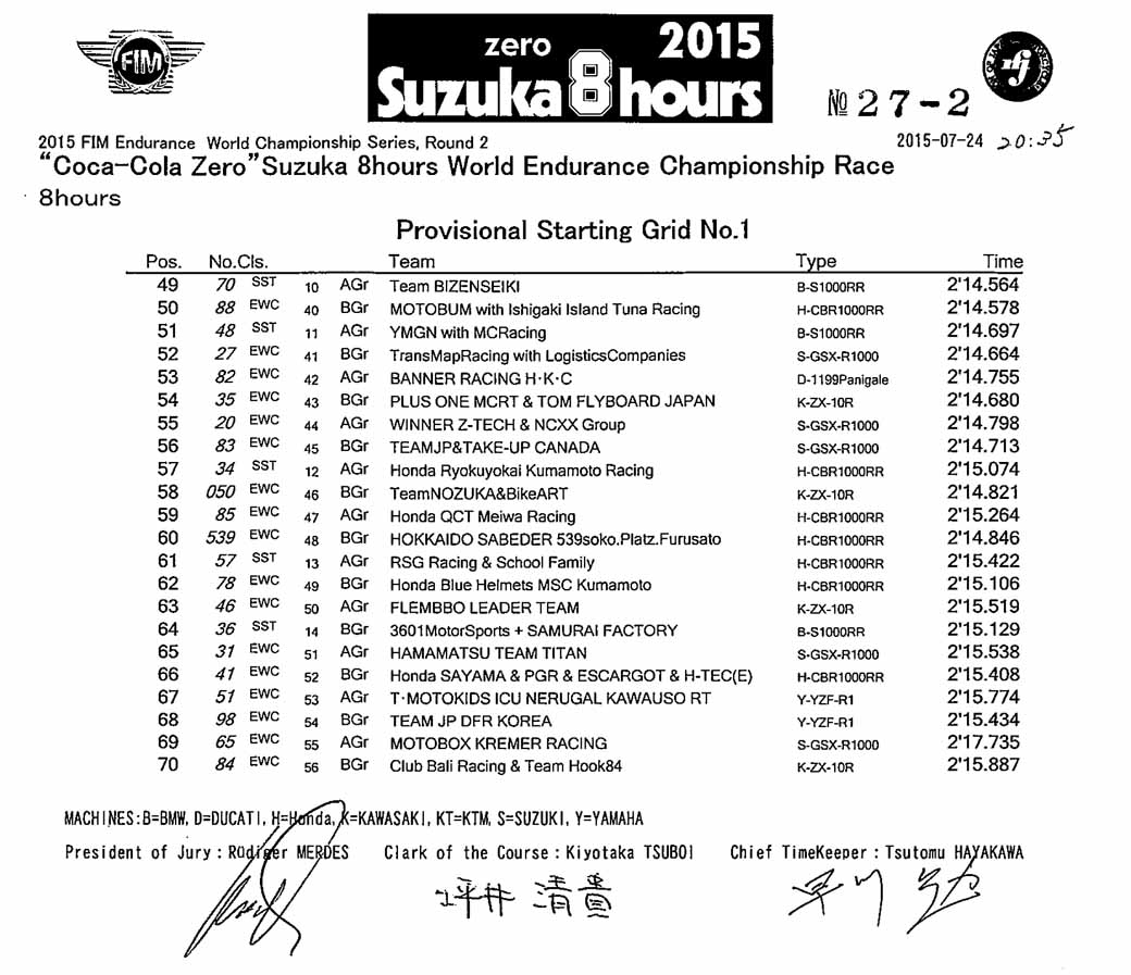 suzuka-8-official-qualifying-advanced-to-the-top-10-trial-of-the-25th-in-teamgreen-the-top-spot20150725-4