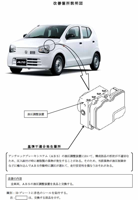 suzuki-alto-other-notification-of-recall20150724-2