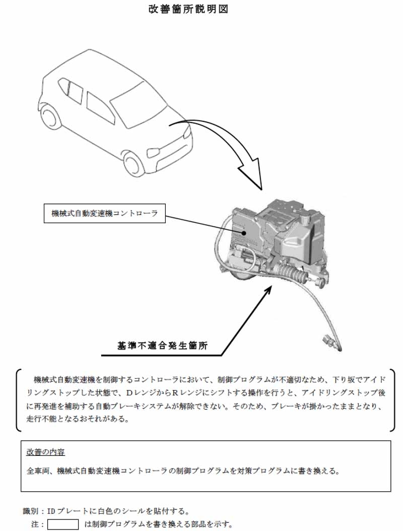 suzuki-alto-the-recall-notification20150724-2