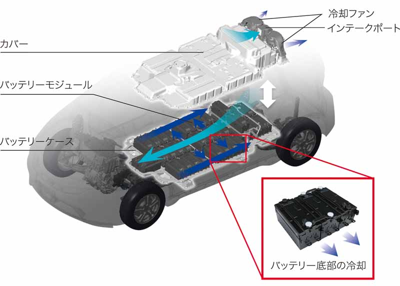 tottori-university-and-honda-announced-a-demonstration-experiment-planning-of-external-power-supply-inverter20150731-1