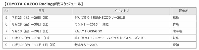 toyota-handedly-skills-training-part-of-gazoo-racing-the-vitz-grmn-turbo-in-the-all-japan-rally-input20150714-1