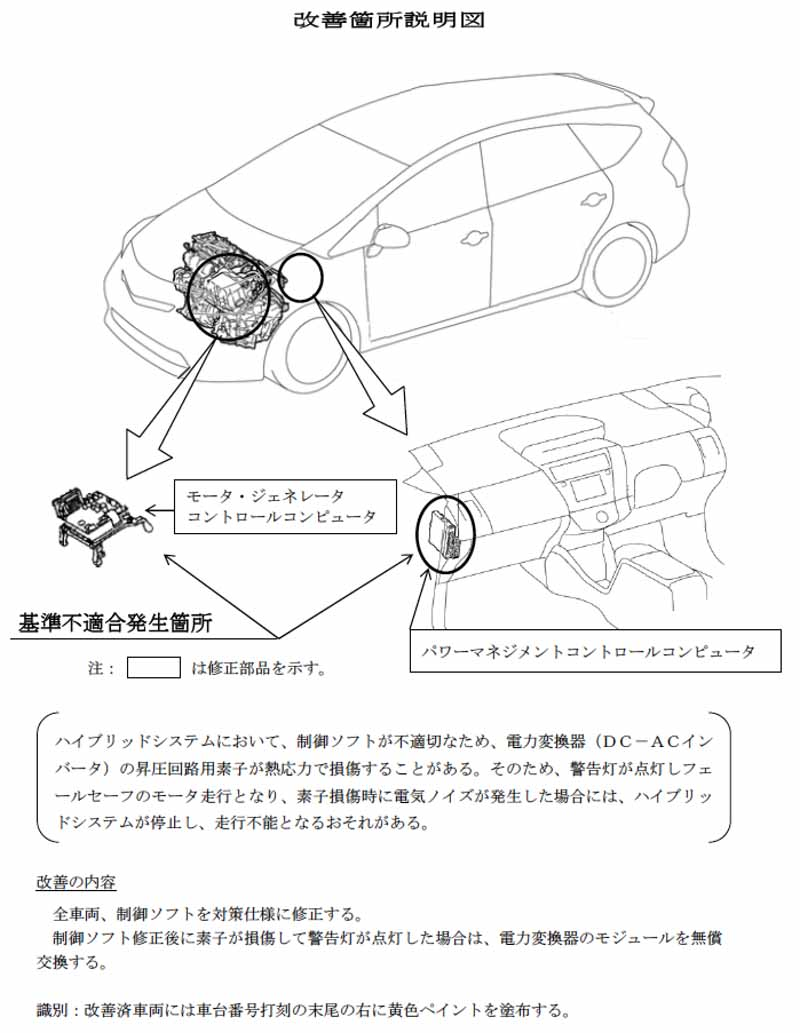 toyota-prius-alpha-other-notification-of-recall20150715-1