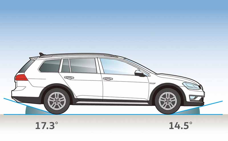 volkswagen-crossover-4wd-wagon-golf-alltrack-new-release20150721-1