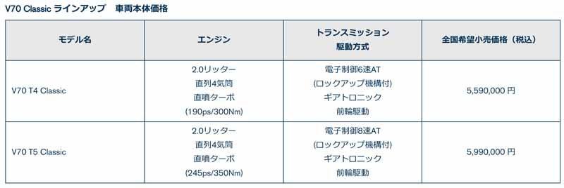 volvo-v70-classic-xc70-classic-launch-of-the-estate-model20150712-11-min