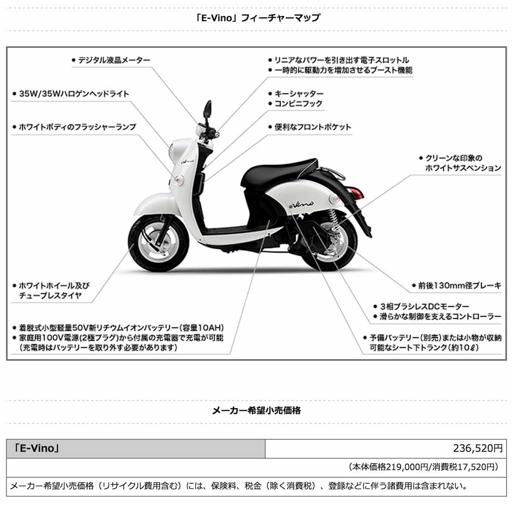 yamaha-ev-scooter-4th-retro-pop-e-vino-moped-kind-release20150731-4