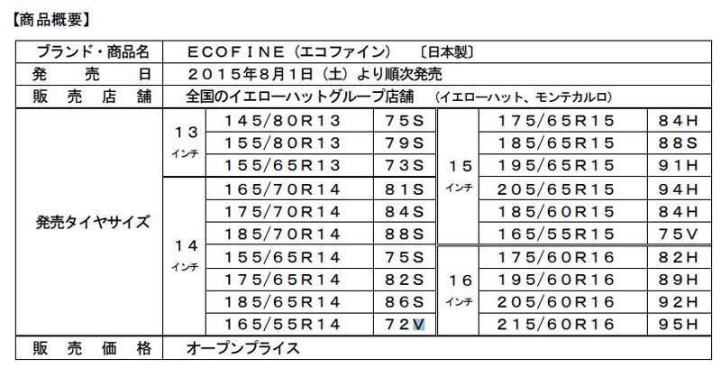 yellow-hat-made-in-japan-of-proprietary-fuel-efficient-tire-ecofine-sale20150717-1