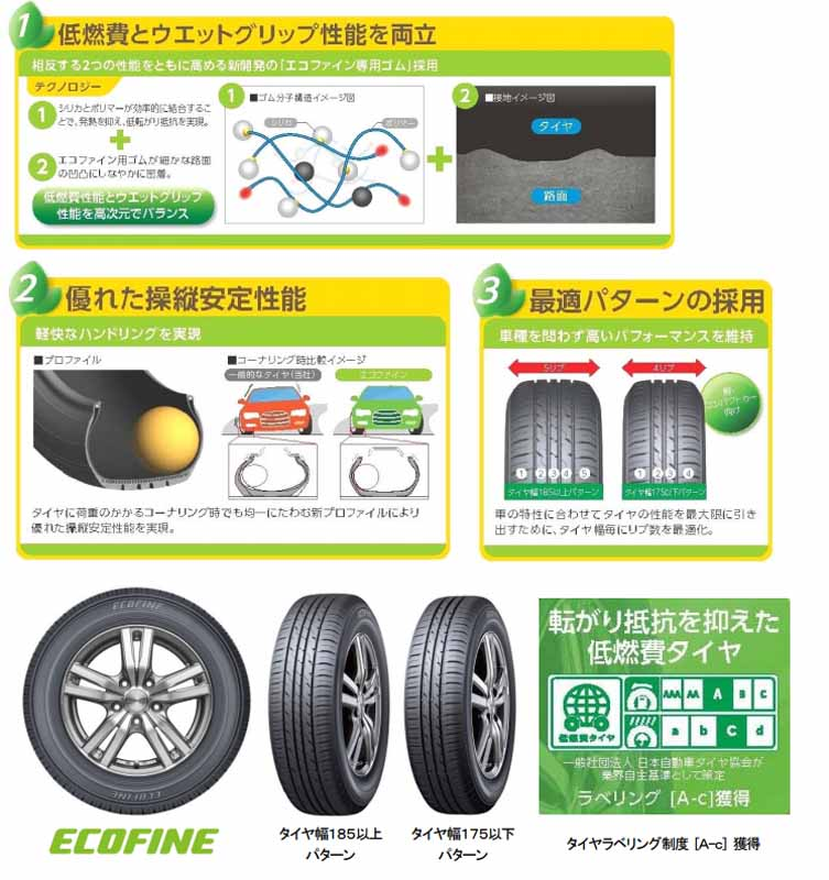 yellow-hat-made-in-japan-of-proprietary-fuel-efficient-tire-ecofine-sale20150717-2