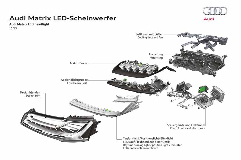 audi-a8-specification-changes-and-matrix-led-headlights-mounted-on-the-3-0-tfsi-quattro20150818-4
