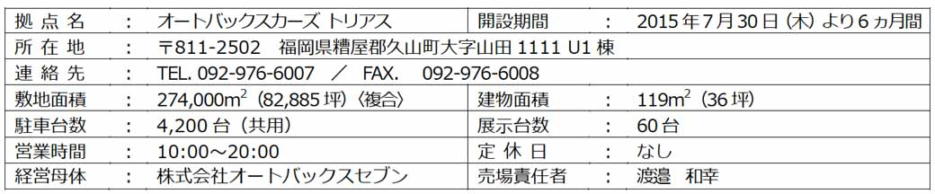 autobacs-and-limited-opened-a-car-purchase-and-sales-bases-in-fukuoka-prefecture-of-commercial-complex-pastorius20150802-3