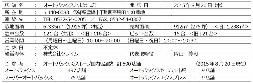 autobacs-toyohashi-store-toyohashi-aichi-prefecture-renovated-open20150818-3