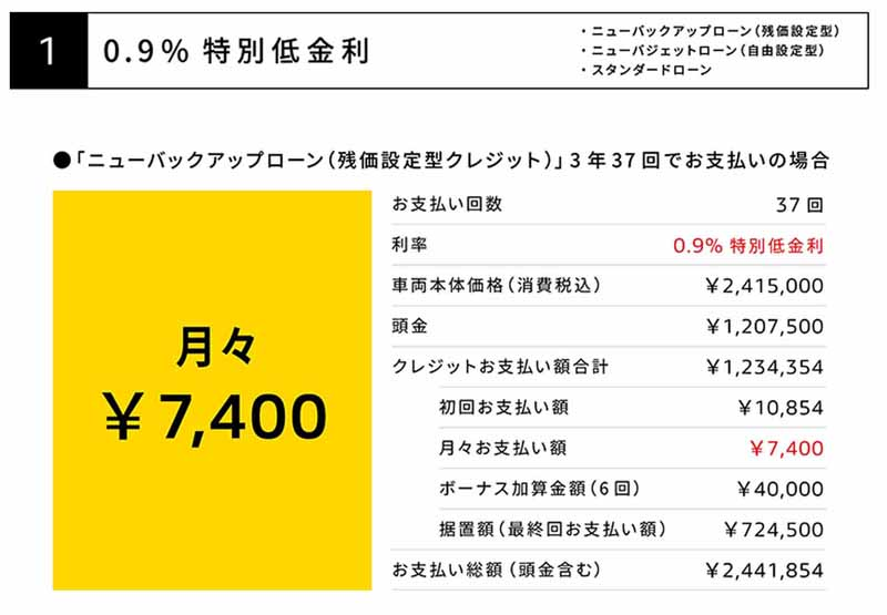 conducted-renault-japon-the-conclusion-of-a-contract-special-campaign-from-91-20150830-1