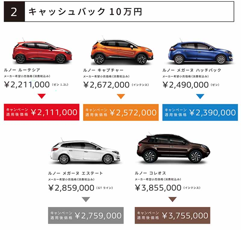conducted-renault-japon-the-conclusion-of-a-contract-special-campaign-from-91-20150830-6