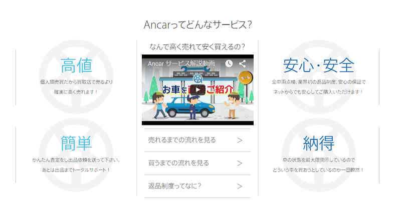 easy-to-service-sites-that-can-be-individual-buying-and-selling-a-car-online-ancar-beta-release20150817-2