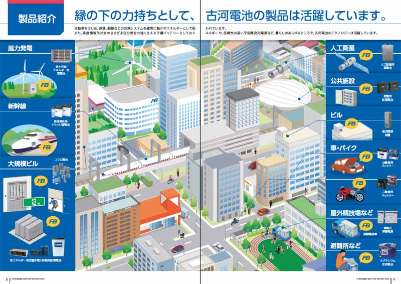 furukawa-battery-of-csr-message-furukawa-battery-report-2015-issue20150830-3