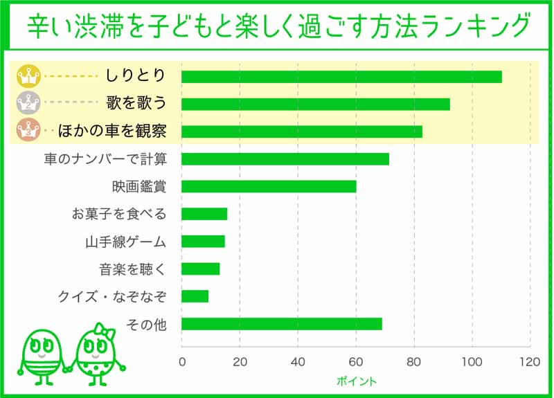 how-ranking-best-3-spend-happily-with-children-the-painful-congestion20150807-1