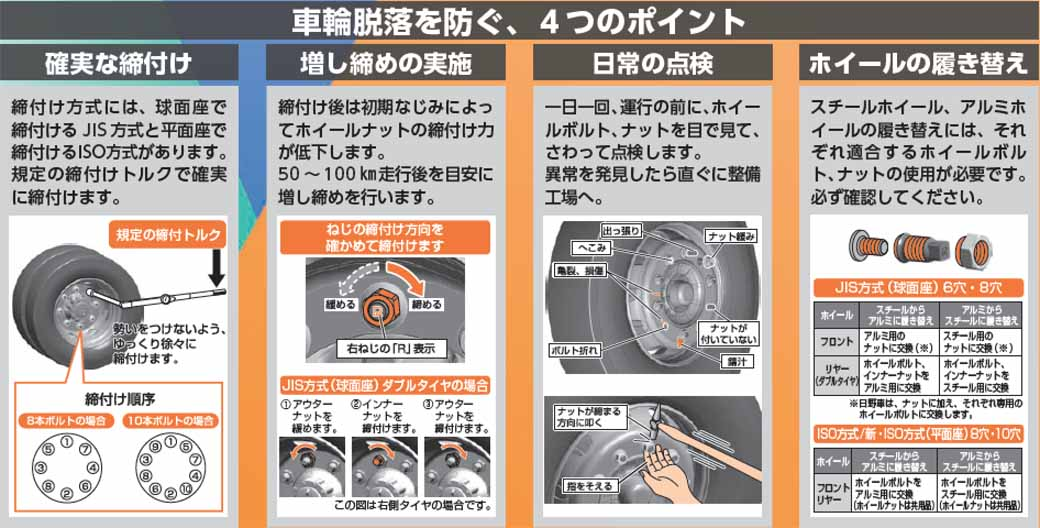 increase-the-wheel-falling-off-accident-of-large-vehicles-due-to-wheel-bolt-breakage20150830-3