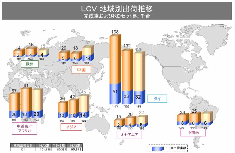 isuzu-motors-2015-4-first-quarter-results-ending-june-3020150808-2