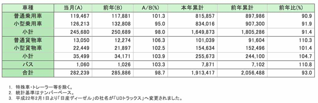 jihanren-announced-the-new-car-sales-in-july20150804-1