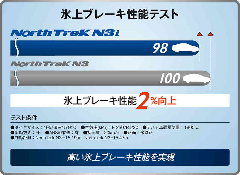 made-in-japan-studless-tire-is-released-from-the-pb-brand-of-autobacs20150825-3