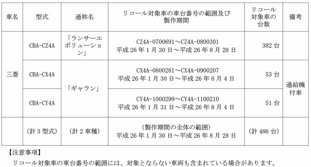mitsubishi-lancer-evolution-other-recall-notification-1