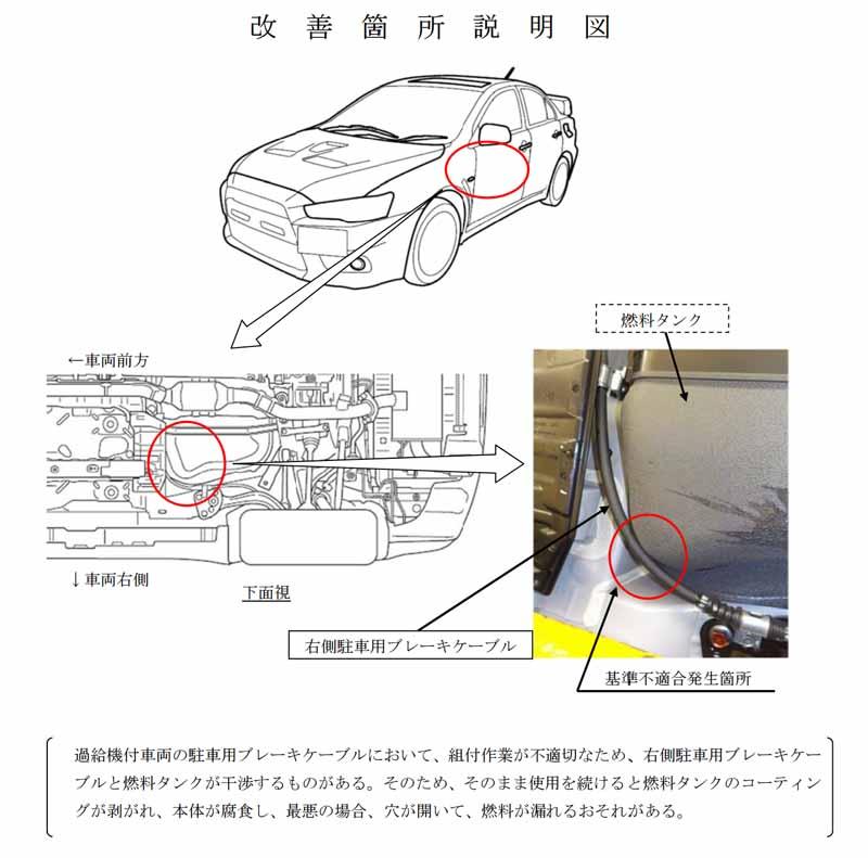 mitsubishi-lancer-evolution-other-recall-notification-2