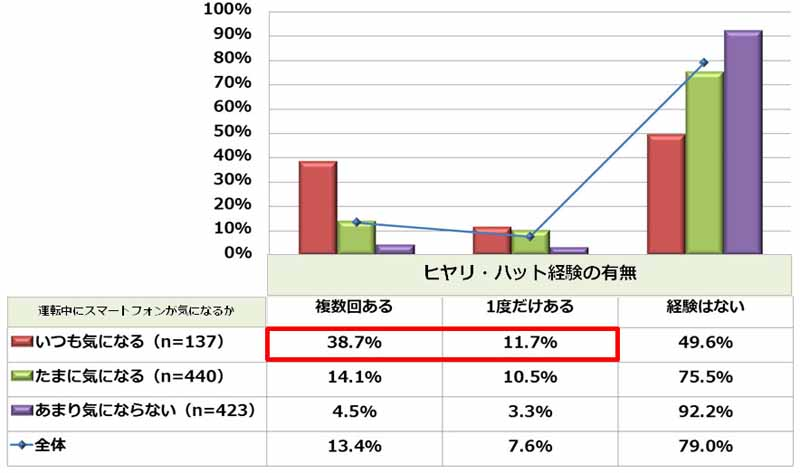 mitsui-direct-insurance-a-questionnaire-survey-on-smartphone-and-drive-implementation20150811-7