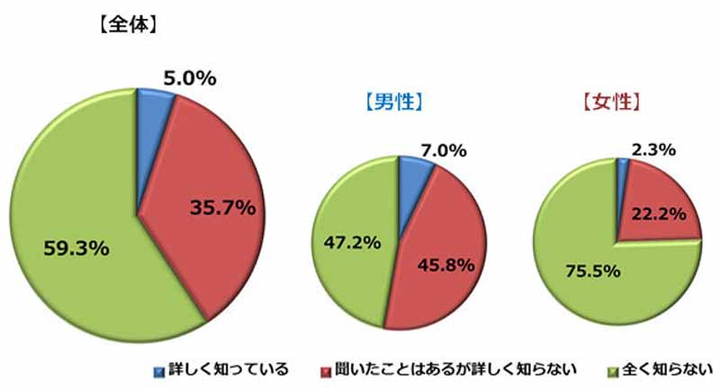 mitsui-direct-insurance-a-questionnaire-survey-on-smartphone-and-drive-implementation20150811-8