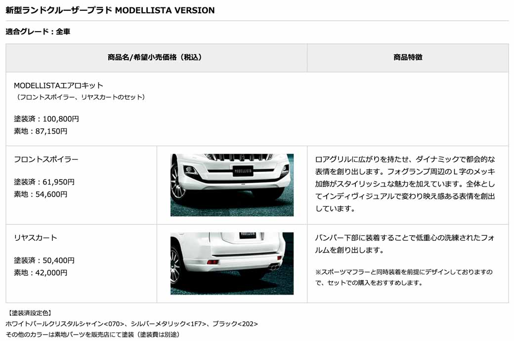 modellista-was-released-a-customized-item-for-the-new-land-cruiser20150818-5