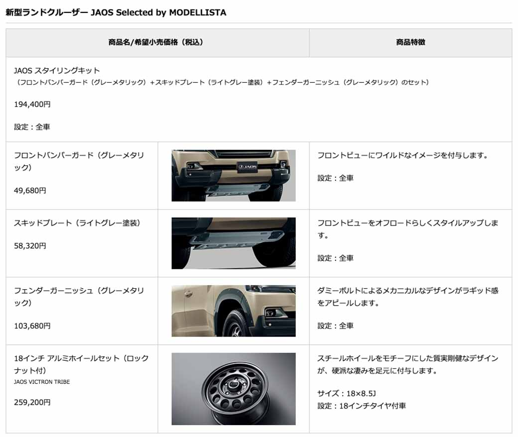 modellista-was-released-a-customized-item-for-the-new-land-cruiser20150818-6