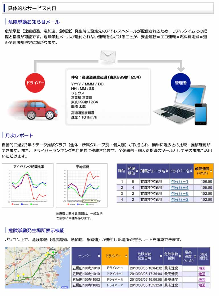 orix-telematics-services-to-corporate-eco-drive-device-of-fukuoka20150819-3