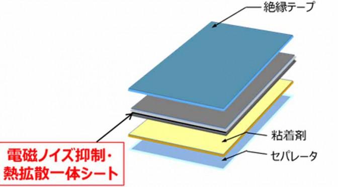 パナソニック、「電磁ノイズ抑制・熱拡散一体シート」を開発