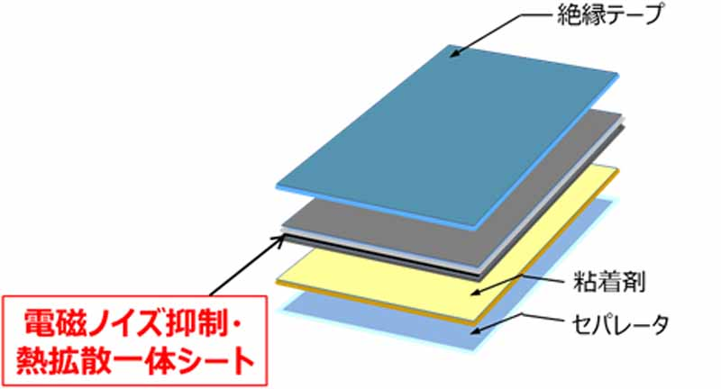 panasonic-and-developed-the-electromagnetic-noise-suppression-and-thermal-diffusion-heck-sheet20150818-1