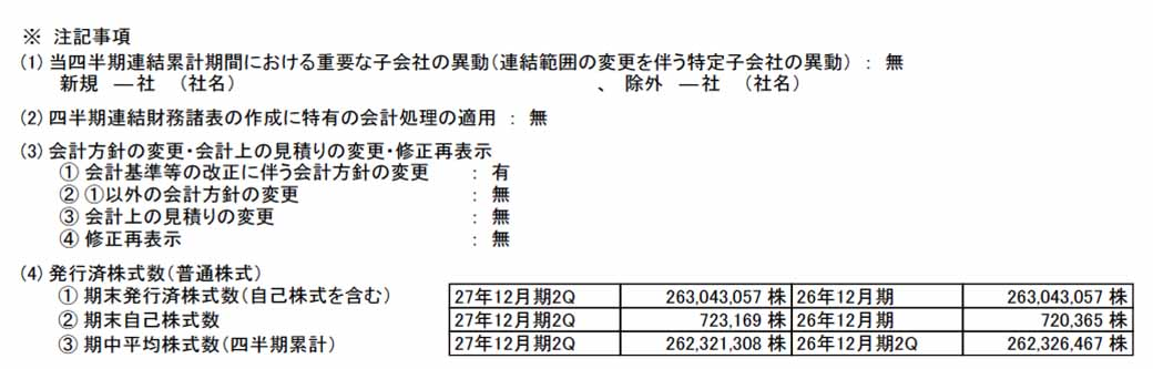 sumitomo-rubber-industries-in-december-2015-period-announced-the-second-quarter-results20150805-2