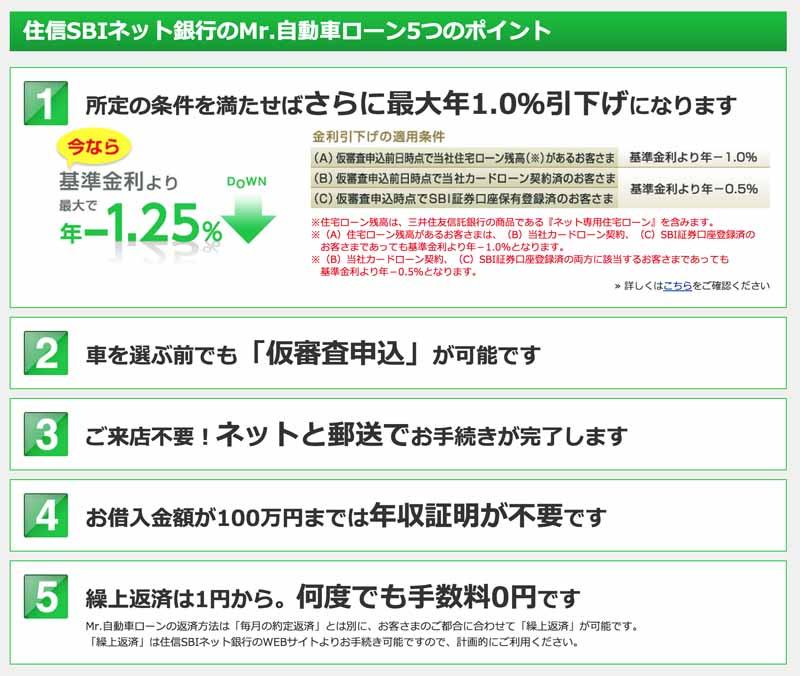 sumitomo-trust-sbi-net-bank-mr-car-loan-rate-cut-campaign20150823-3