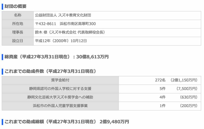 suzuki-education-cultural-foundation-a-scholar-of-the-2015-fiscal-decision20150803-1