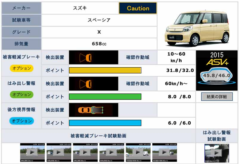 suzuki-spacia-spacia-custom-is-advanced-safety-vehicles-plus-asv-highest-rank-win20150805-3
