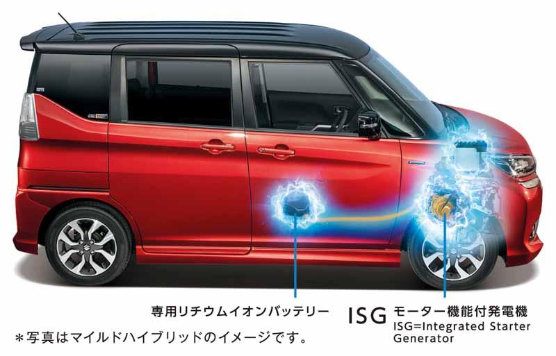 suzuki-the-new-solio-compact-hybrid-car-solio-bandit-sale20150826-17